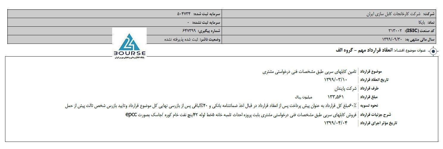 انعقاد قرارداد جدید در  کابل سازی ایران