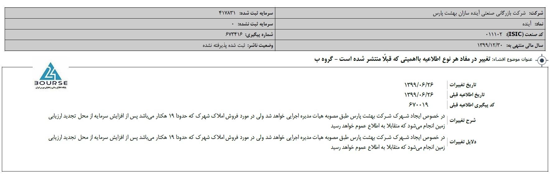 «آینده» شهرک بهشت پارس را ایجاد می کند