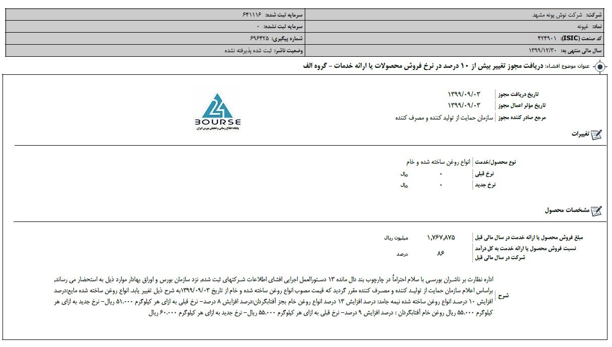 افزایش نرخ های فروش در نوش پونه مشهد
