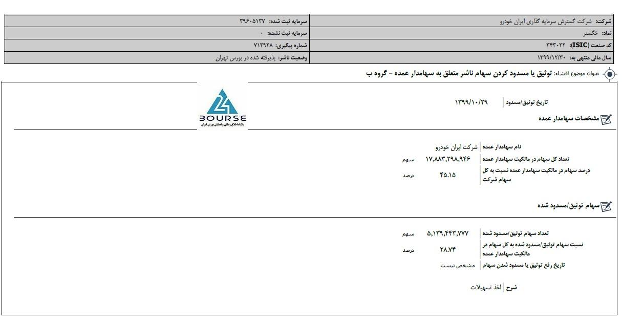 توثیق سهام «خگستر» توسط ایران خودرو