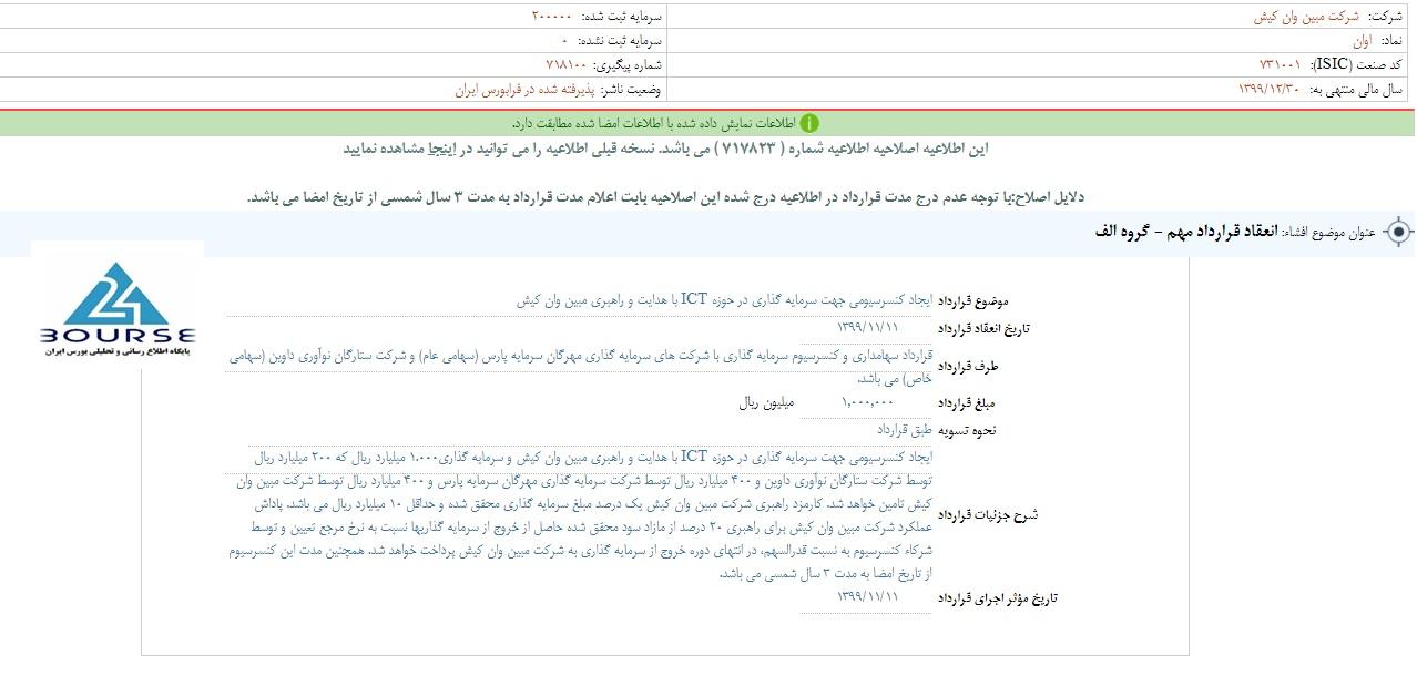 اصلاحیه مبین وان کیش در خصوص قرارداد منعقد شده
