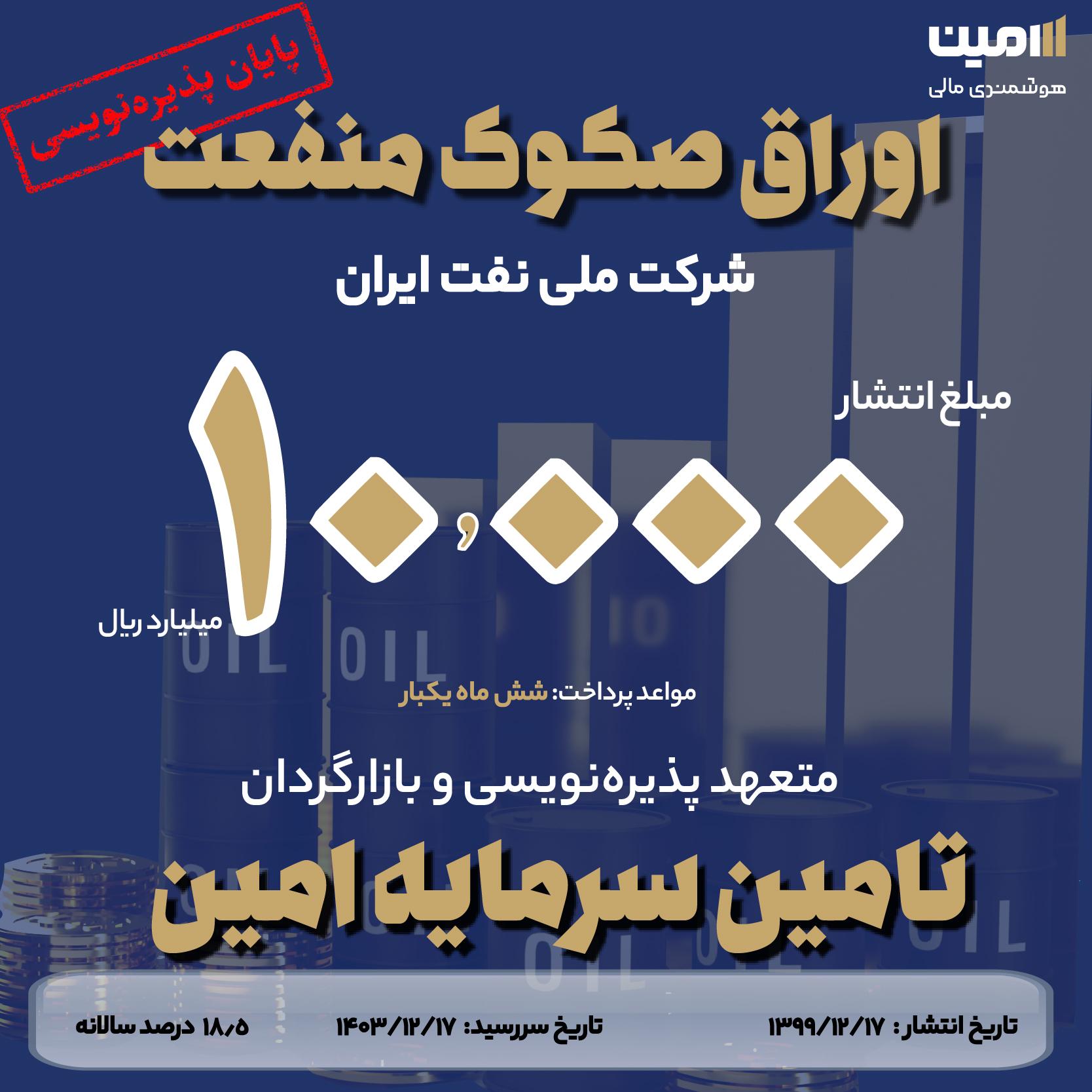 تامین مالی ١٠،٠٠٠  میلیاردی تامین سرمایه امین  برای شرکت ملی نفت ایران