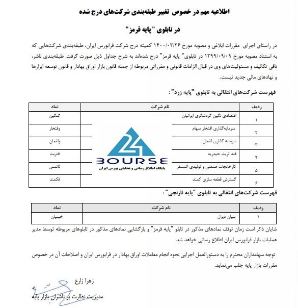 اطلاعیه مهم فرابورس ایران در خصوص تغییر طبقه بندی شرکت های درج شده در بازار پایه