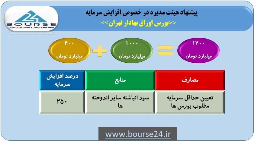 بورس اوراق بهادار تهران افزایش سرمایه می دهد