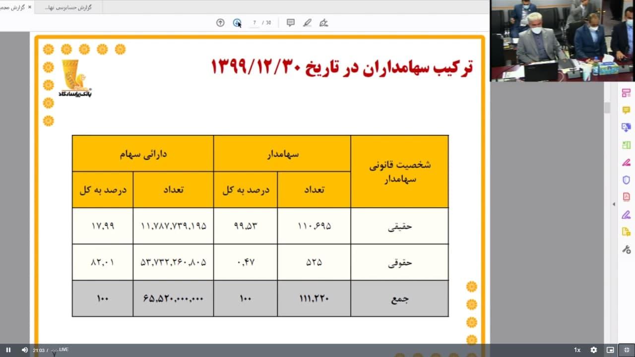 یک مصوبه و یک خبر از مجمع بانک پاسارگاد