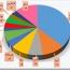 نگاهی به صنعت بیمه کشور