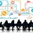 تحلیل بنیادی شرکت (بخش دوم)