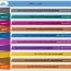 تغییرات بودجه و عملکرد ١٠ شرکت در یک قاب