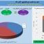 عملکرد مثبت توسعه صنعتی در آبان ماه