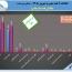 اولین گزارش پالایشی ها/شبندر در ۶ ماهه پوشش ٧۴ درصدی داد