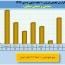 بررسی عملکرد ١٠ ماهه ٣ شرکت سنگ آهنی/صبانور