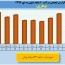 بررسی عملکرد ١٠ ماهه شرکت های حمل و نقل/توکا ریل