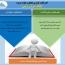 نگاهی به برنامه های بانک ایران زمین