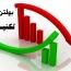 بروز رسانی سیگنال ۴٠ درصدی در یک ماه!