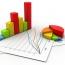 بررسی تولید و فروش ١٠ شرکت در یک قاب