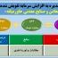 افزایش سرمایه توسعه معادن و صنایع معدنی خاورمیانه تصویب شد