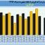 رشد فروش مارگارین در مرداد ماه