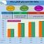 تصویب افزایش سرمایه ۴۵ درصدی فولاد خوزستان