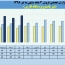 شیر پاستوریزه پگاه فارس از فروش محصولات خود ١۶٠میلیارد تومان درآمد کسب نمود