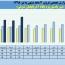 تغییرات فروش های ماهانه پگاه آذربایجان شرقی چگونه بوده است؟