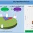 سود بیش از ١ میلیارد تومانی سرمایه گذاری پردیس در یک ماه