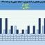 ثبت فروش ٢٩ میلیاردی شرکت لامیران در١١ماهه