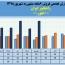 فروش ماهانه رادیاتور ایران در سال های اخیر چگونه بود؟