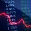 عرضه های هیجانی در بازار و خرید حقوقی ها!