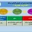 افزایش سرمایه قند تربت حیدریه به ٢۴٠درصد افزایش یافت