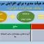 افزایش سرمایه ۴٣ درصدی بانک صادرات تصویب شد