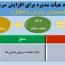 تصویب افزایش سرمایه ١٩١٧ درصدی «شپمچا» از تجدید ارزیابی