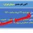 برگزاری مجمع سیمان تهران به زمانی دیگر موکول شد