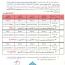 فرابورس ایران اوراق مرابحه عام دولت پذیره نویسی می کند
