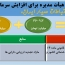 تصویب افزایش سرمایه جذاب «همراه» از تجدید ارزیابی